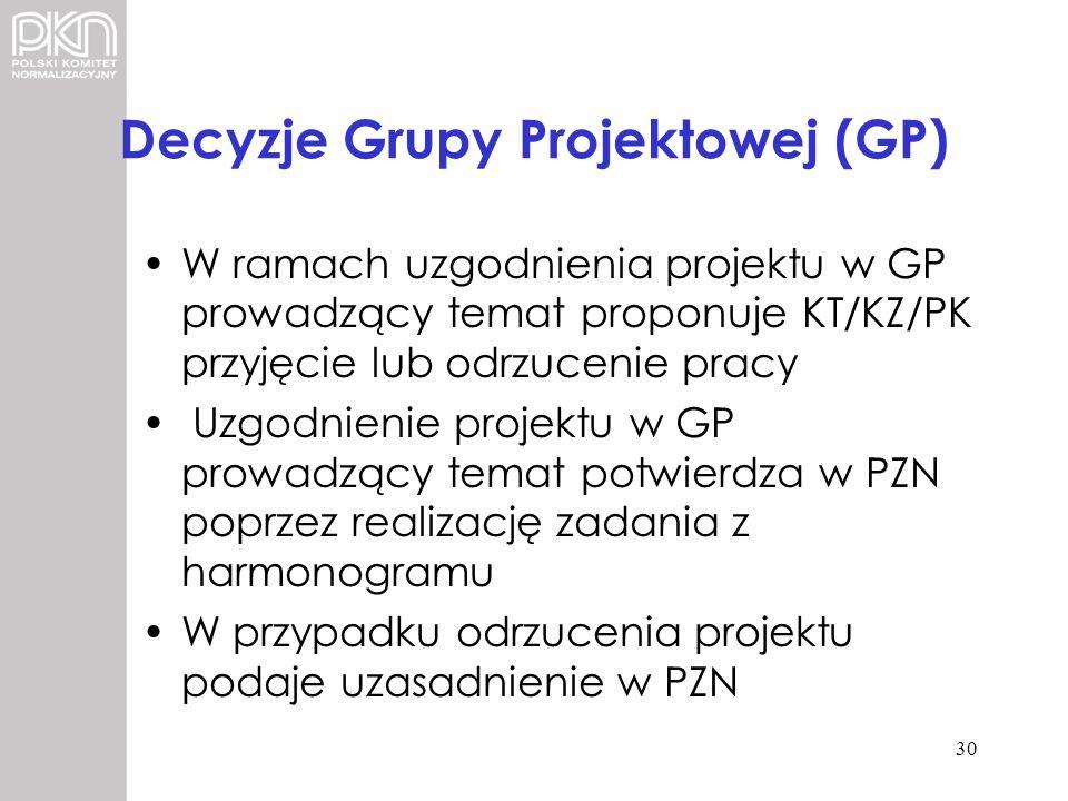 Decyzje Grupy Projektowej (GP)