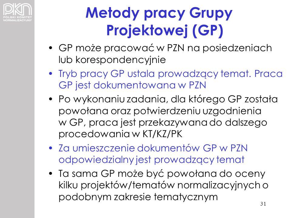Metody pracy Grupy Projektowej (GP)