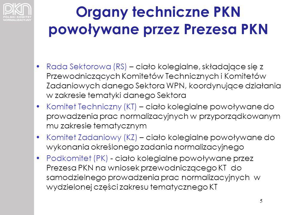Organy techniczne PKN powoływane przez Prezesa PKN