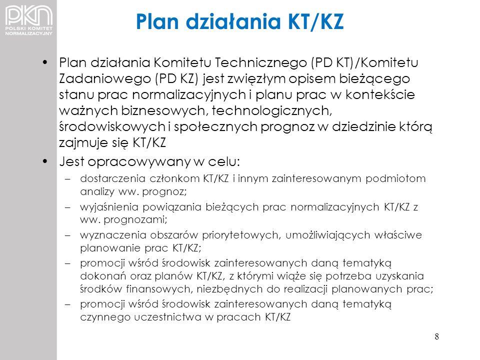 Plan działania KT/KZ