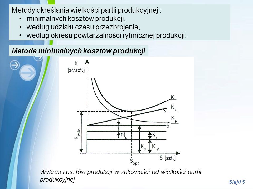 Metody określania wielkości partii produkcyjnej :