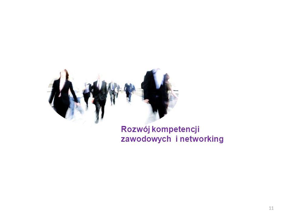 Rozwój kompetencji zawodowych i networking