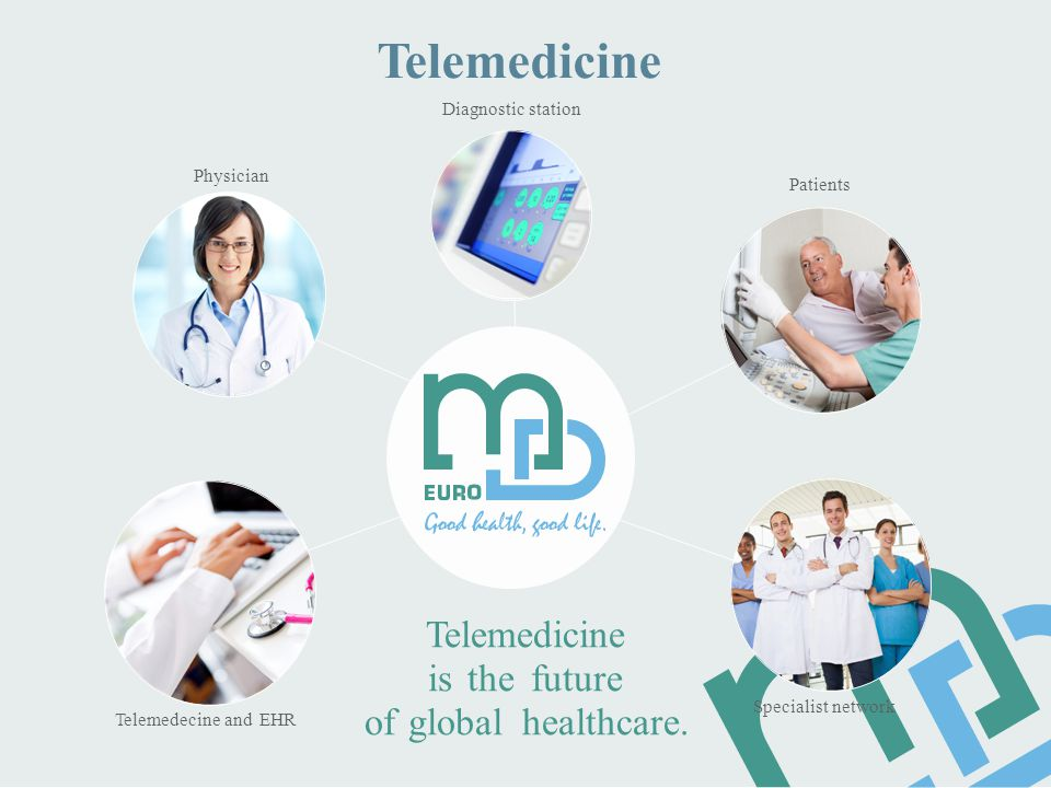 Telemedicine Telemedicine is the future of global healthcare.