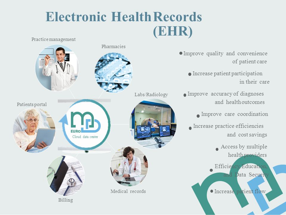 Electronic Health Records (EHR) Improve quality and convenience