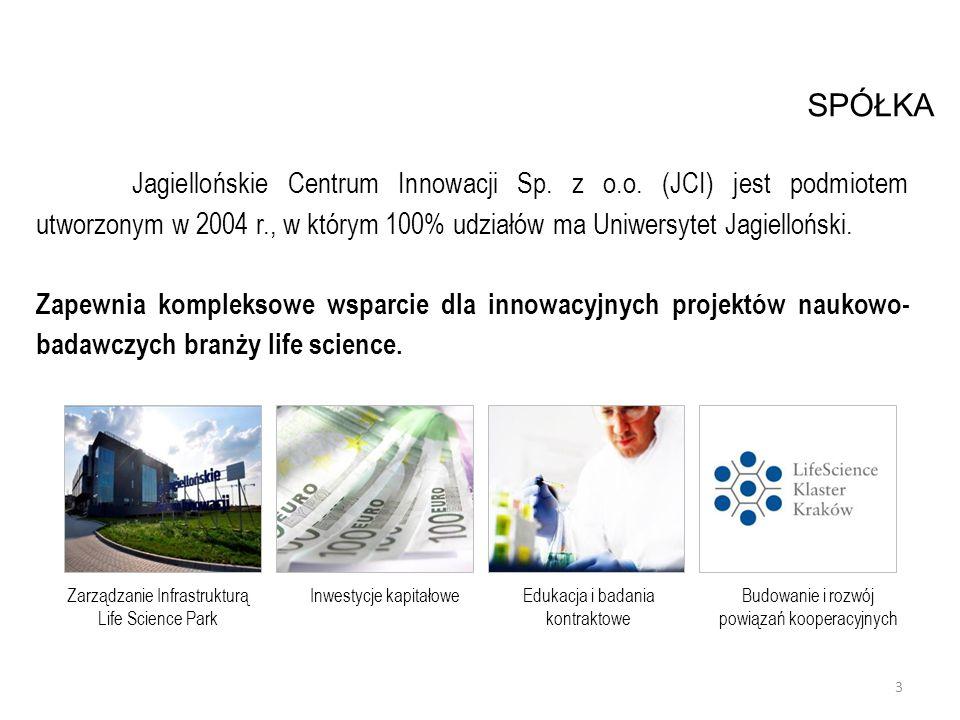 SPÓŁKA Jagiellońskie Centrum Innowacji Sp. z o.o. (JCI) jest podmiotem utworzonym w 2004 r., w którym 100% udziałów ma Uniwersytet Jagielloński.