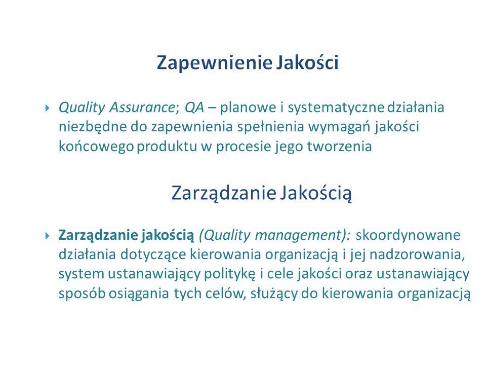 Zapewnienie Jakości Zarządzanie Jakością