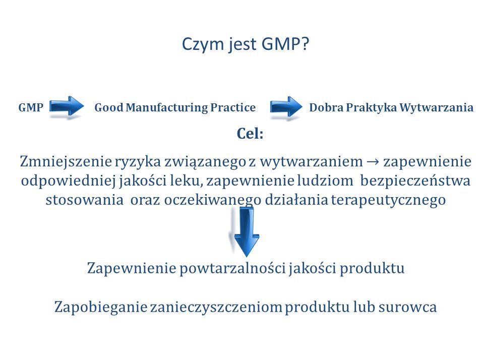 Czym jest GMP Cel: