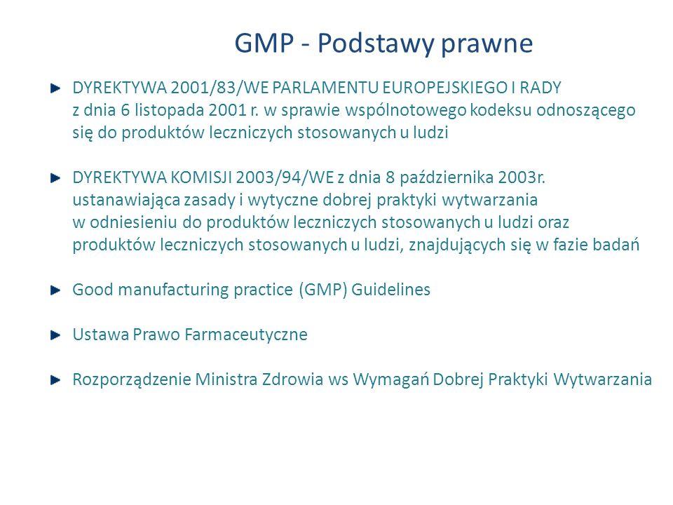 GMP - Podstawy prawne