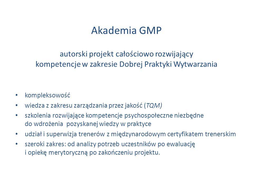 Akademia GMP autorski projekt całościowo rozwijający kompetencje w zakresie Dobrej Praktyki Wytwarzania