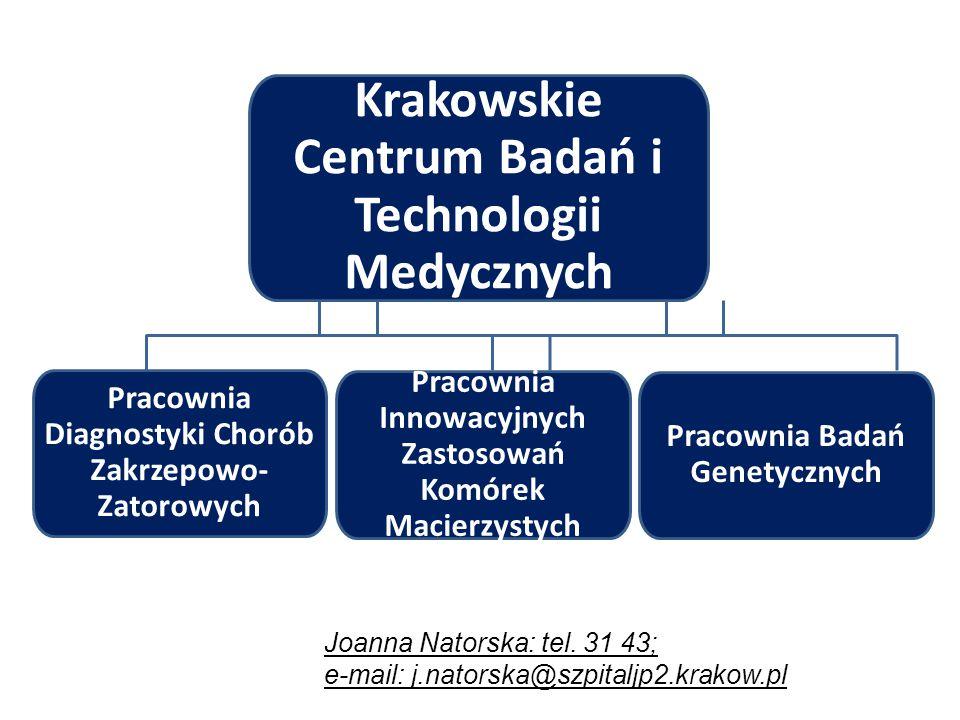 Krakowskie Centrum Badań i Technologii Medycznych