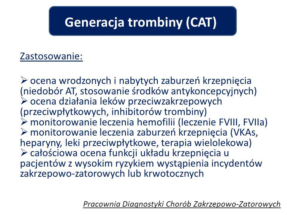 Generacja trombiny (CAT)