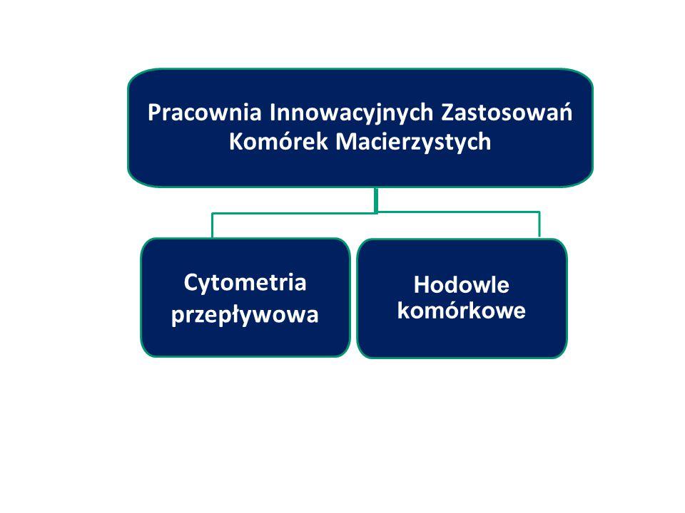 Pracownia Innowacyjnych Zastosowań Komórek Macierzystych