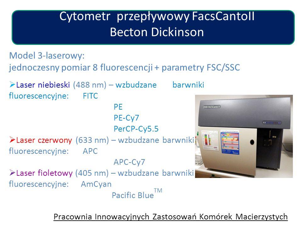 Cytometr przepływowy FacsCantoII Becton Dickinson