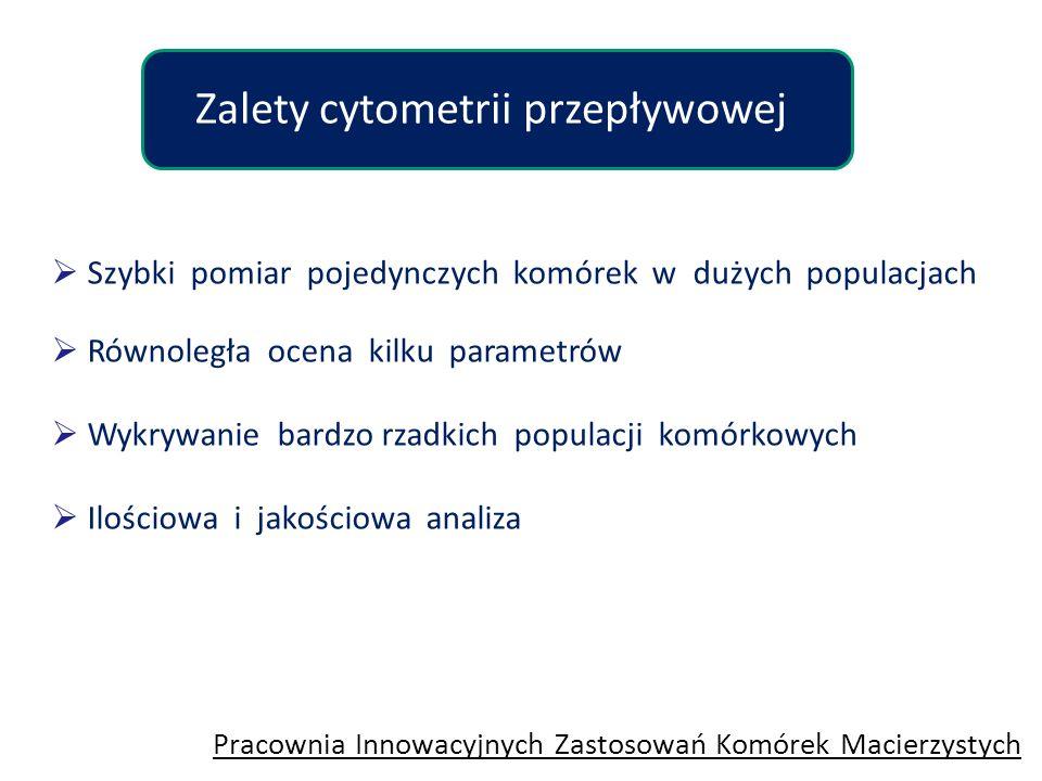 Zalety cytometrii przepływowej