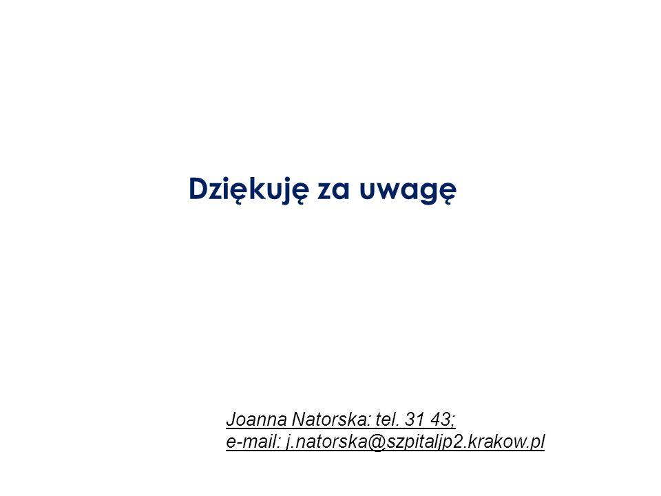 Dziękuję za uwagę Joanna Natorska: tel. 31 43;