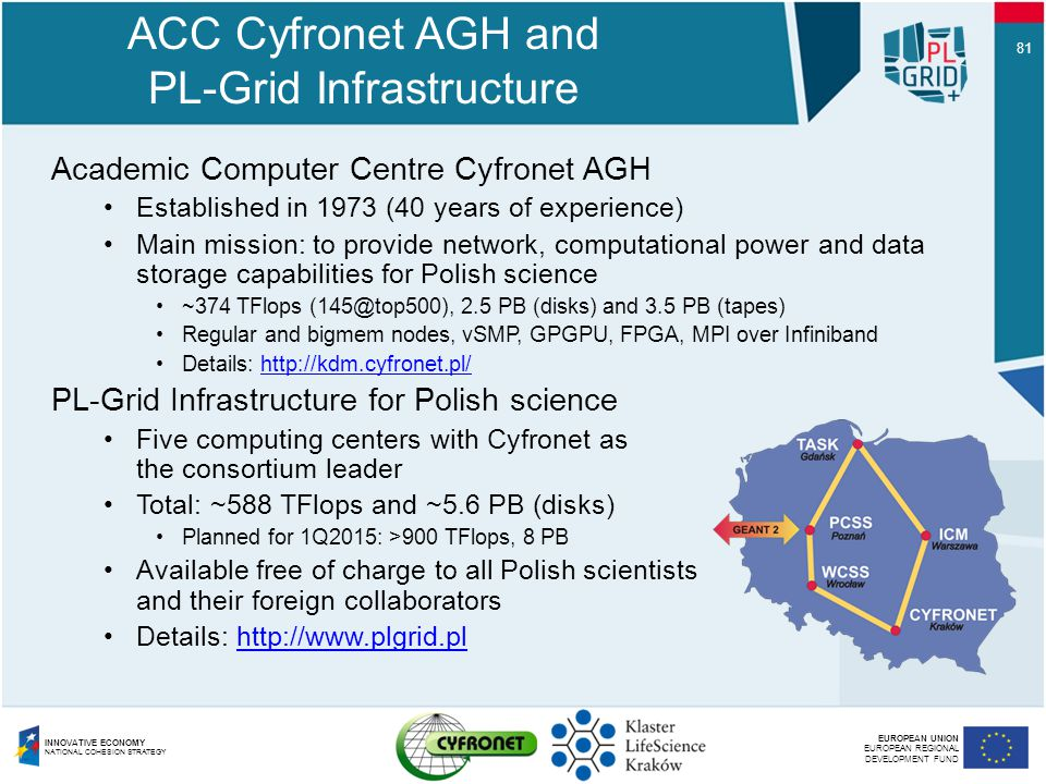 ACC Cyfronet AGH and PL-Grid Infrastructure