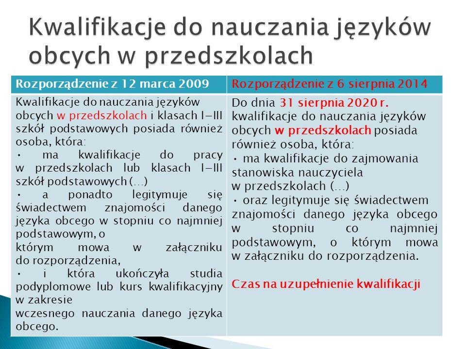 Kwalifikacje do nauczania języków obcych w przedszkolach