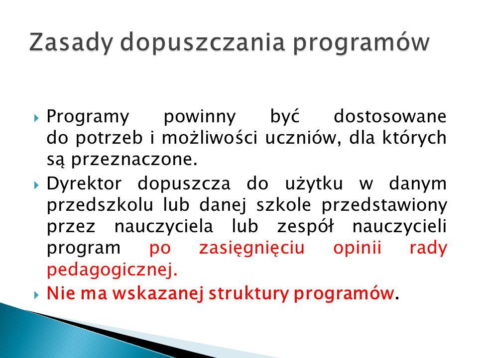 Zasady dopuszczania programów