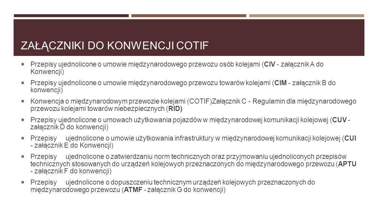 Załączniki do Konwencji COTIF