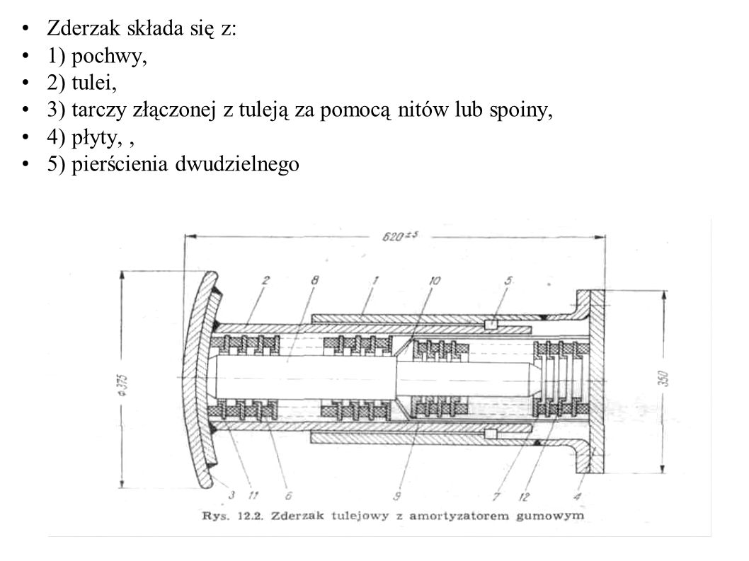 Zderzak składa się z: 1) pochwy, 2) tulei, 3) tarczy złączonej z tuleją za pomocą nitów lub spoiny,