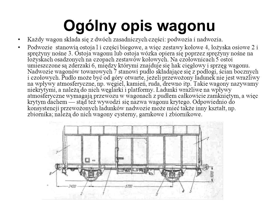 Ogólny opis wagonu Każdy wagon składa się z dwóch zasadniczych części: podwozia i nadwozia.