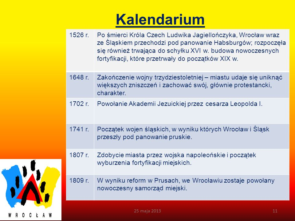 Kalendarium 1526 r.