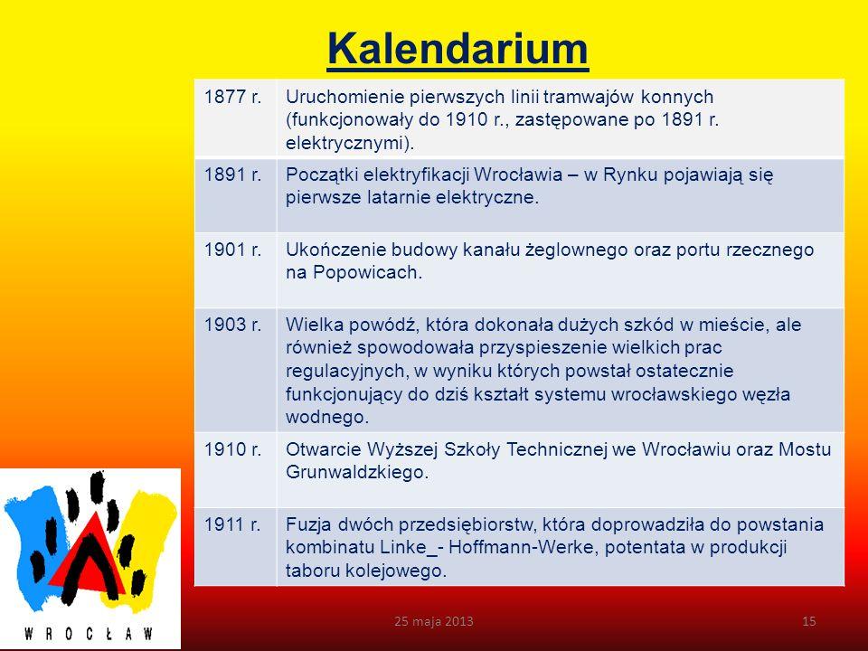 Kalendarium 1877 r. Uruchomienie pierwszych linii tramwajów konnych (funkcjonowały do 1910 r., zastępowane po 1891 r. elektrycznymi).