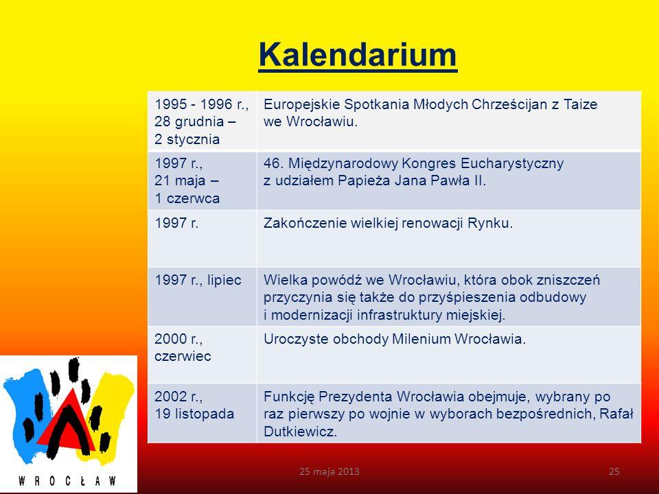 Kalendarium 1995 - 1996 r., 28 grudnia – 2 stycznia