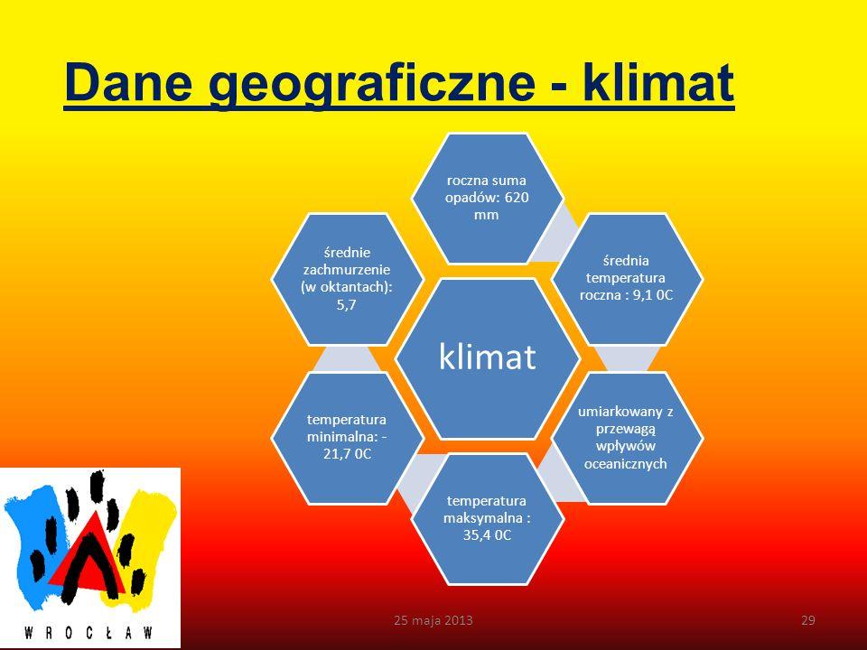 Dane geograficzne - klimat