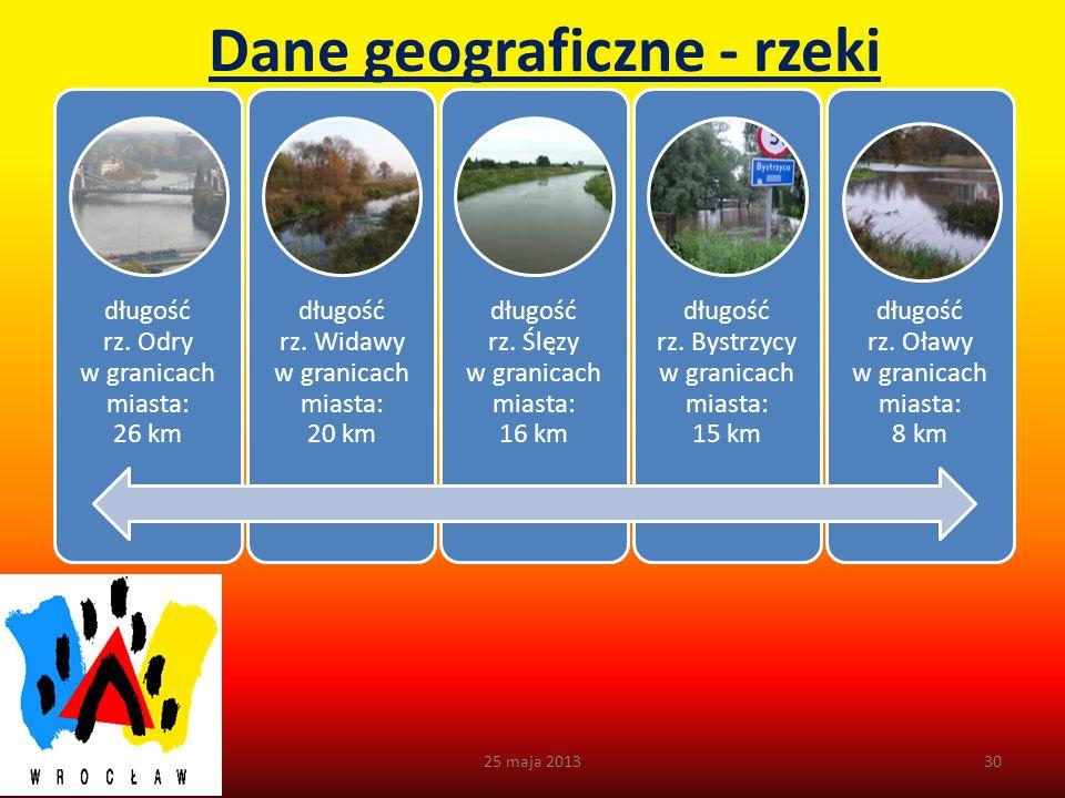 Dane geograficzne - rzeki