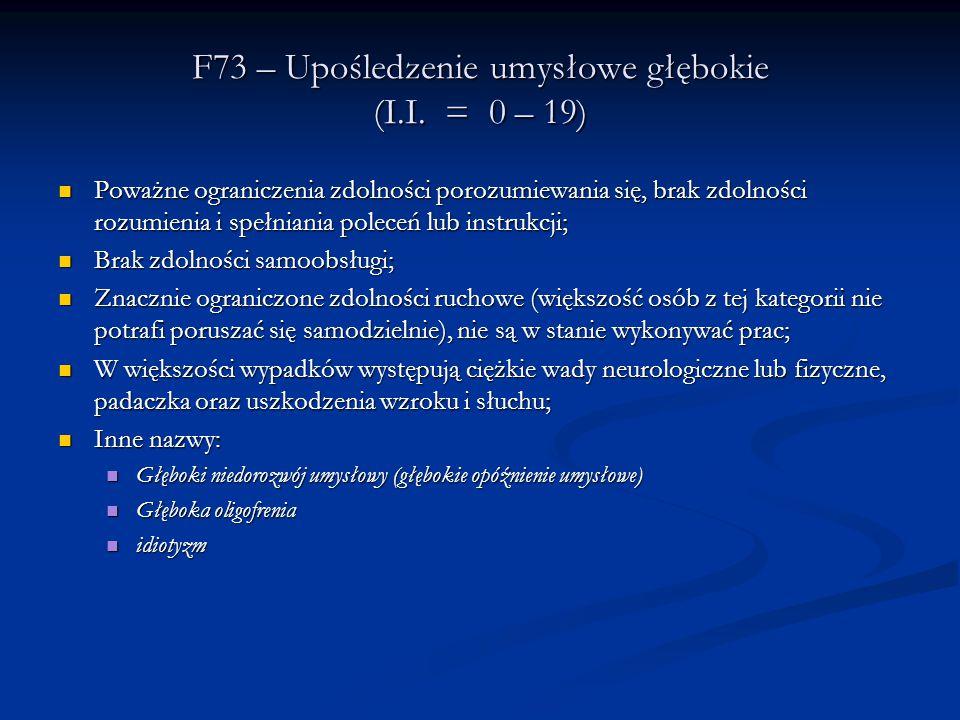 F73 – Upośledzenie umysłowe głębokie (I.I. = 0 – 19)
