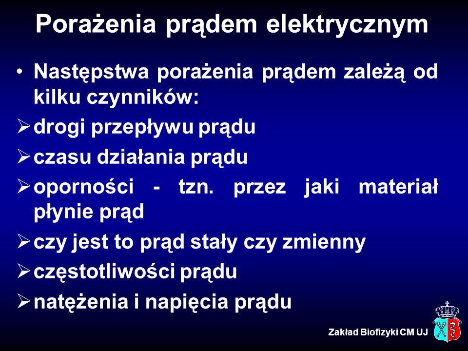 Porażenia prądem elektrycznym