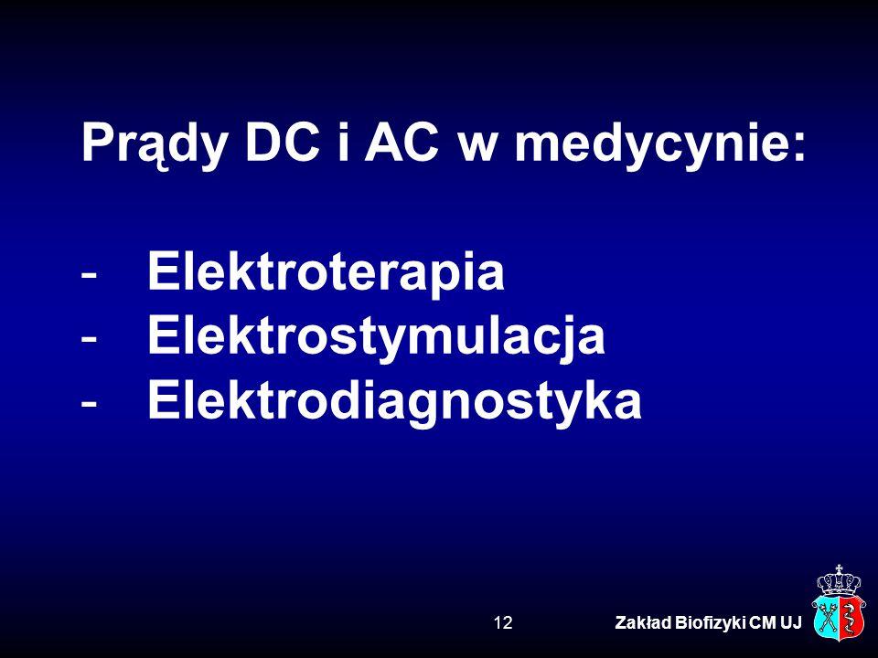 Prądy DC i AC w medycynie: Elektroterapia Elektrostymulacja