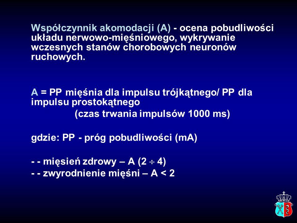 Współczynnik akomodacji (A) - ocena pobudliwości układu nerwowo-mięśniowego, wykrywanie wczesnych stanów chorobowych neuronów ruchowych.