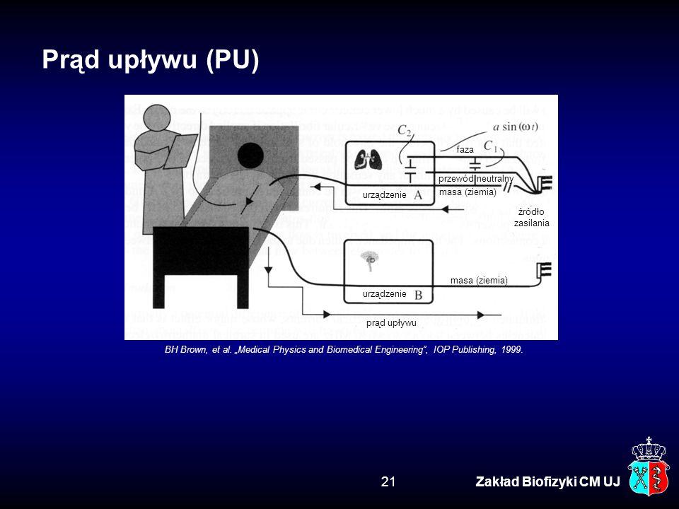 Prąd upływu (PU) Zakład Biofizyki CM UJ faza przewód neutralny