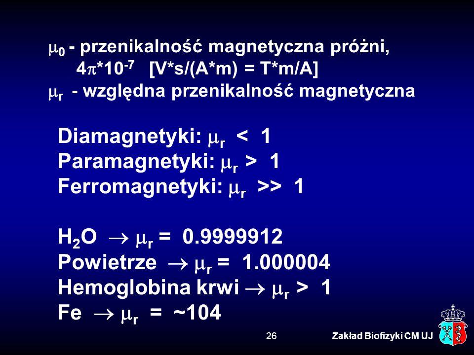 Paramagnetyki: r > 1 Ferromagnetyki: r >> 1