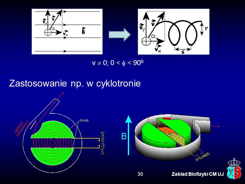 Zastosowanie np. w cyklotronie