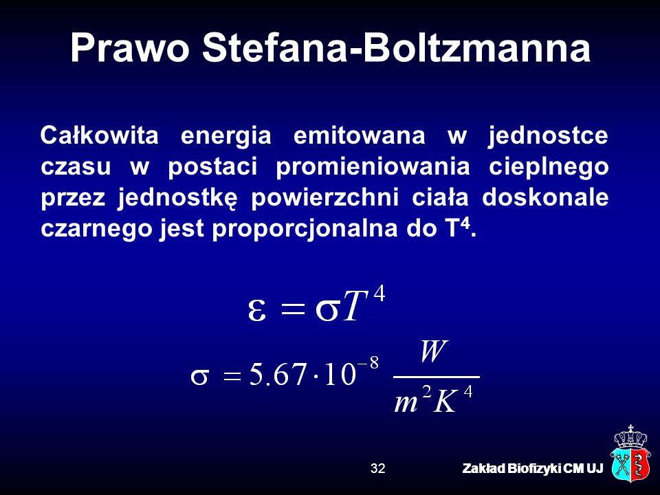 Prawo Stefana-Boltzmanna