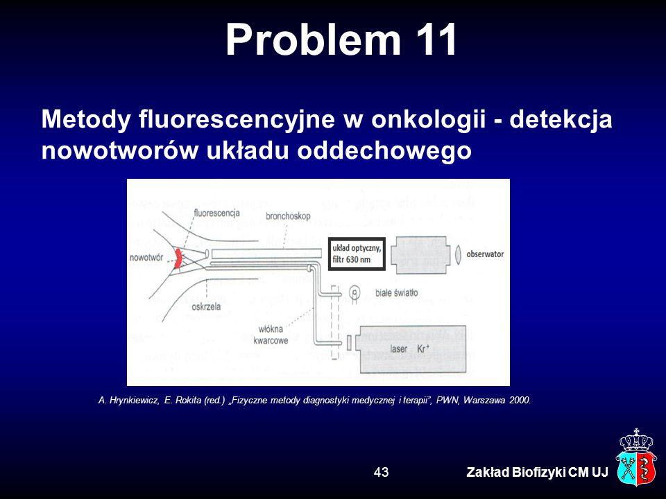 Problem 11 Metody fluorescencyjne w onkologii - detekcja nowotworów układu oddechowego.