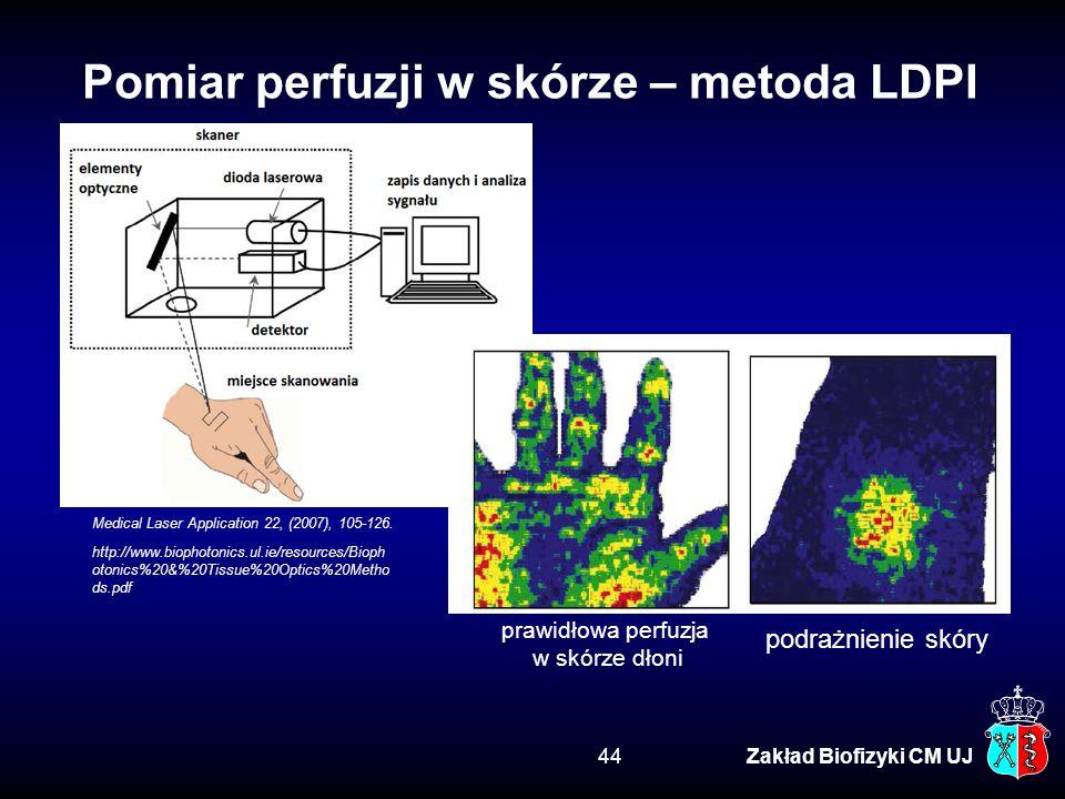 Pomiar perfuzji w skórze – metoda LDPI