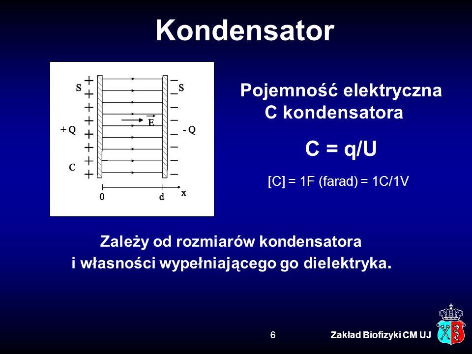 Kondensator C = q/U Pojemność elektryczna C kondensatora
