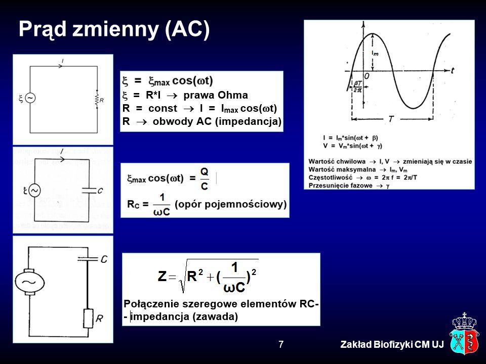 Prąd zmienny (AC) Zakład Biofizyki CM UJ