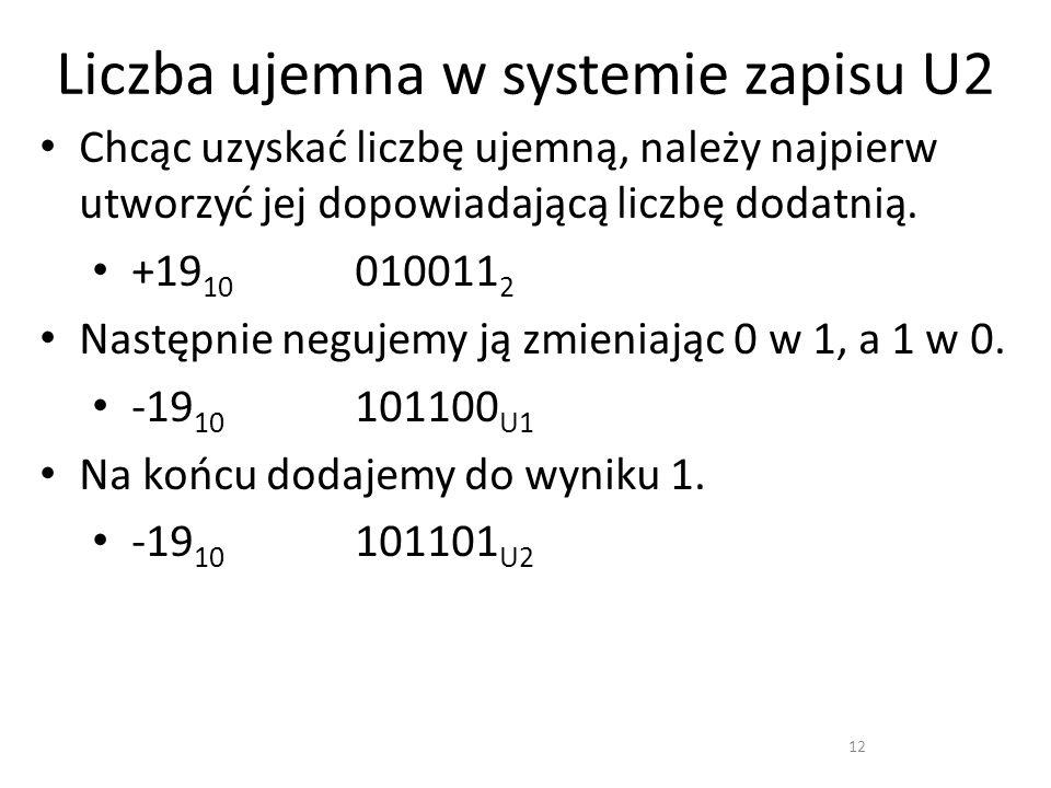 Liczba ujemna w systemie zapisu U2