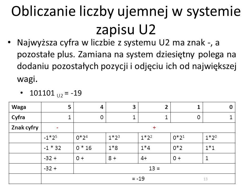 Obliczanie liczby ujemnej w systemie zapisu U2