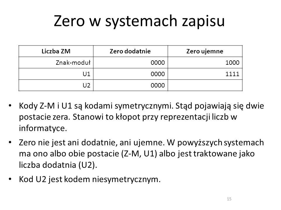 Zero w systemach zapisu