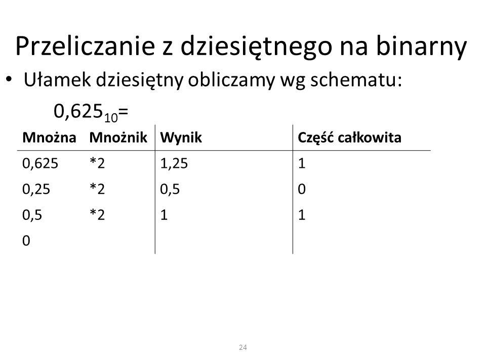 Przeliczanie z dziesiętnego na binarny