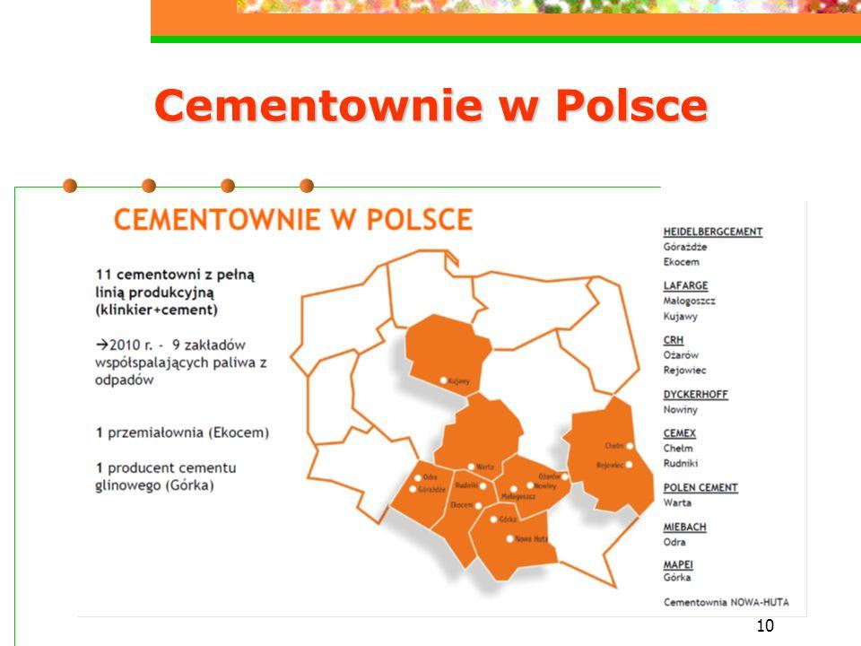 Cementownie w Polsce