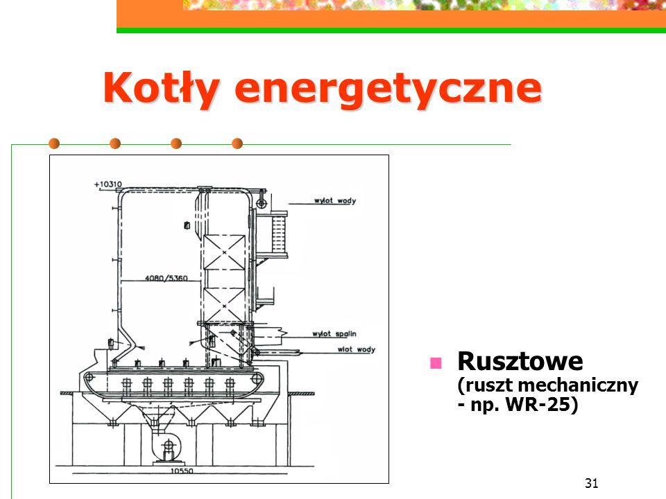 Kotły energetyczne Rusztowe (ruszt mechaniczny - np. WR-25)