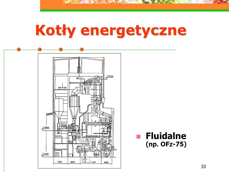 Kotły energetyczne Fluidalne (np. OFz-75)