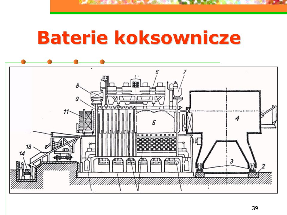 Baterie koksownicze